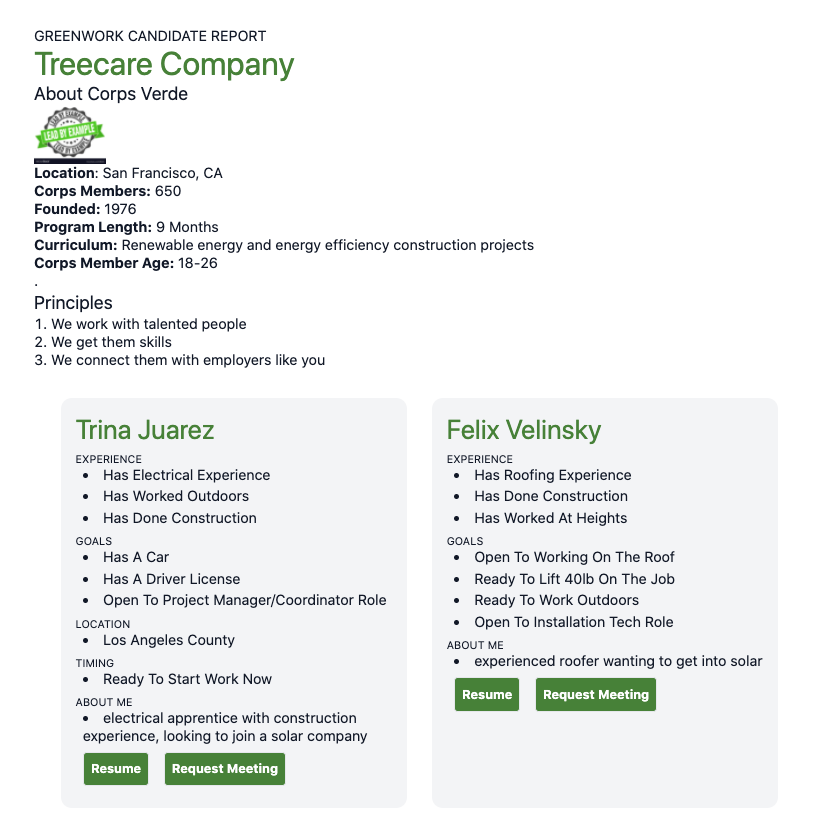 Greenwork candidate report for an employer called Treecare Company