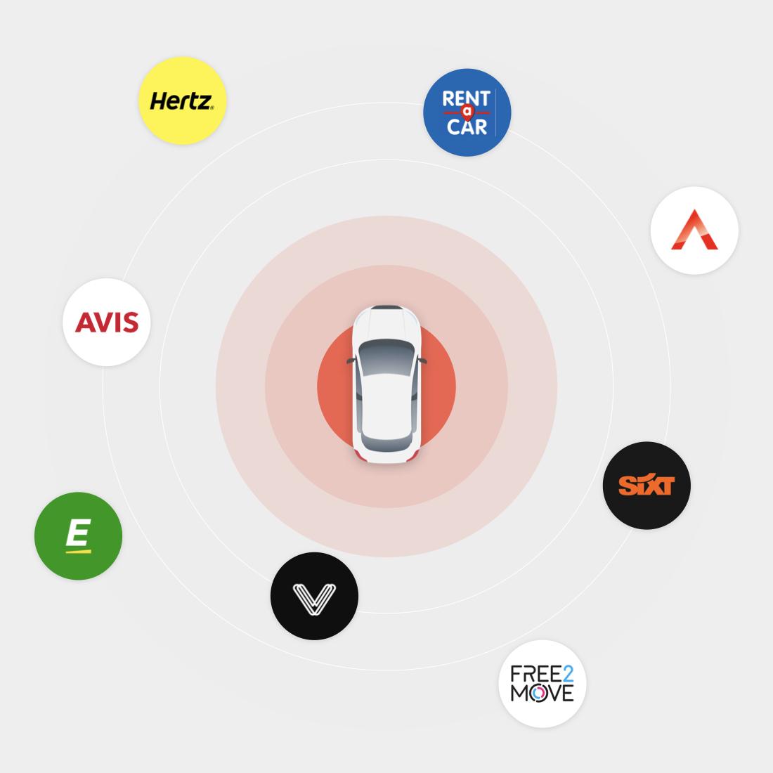 voiture entourée de logos de loueurs de voitures
