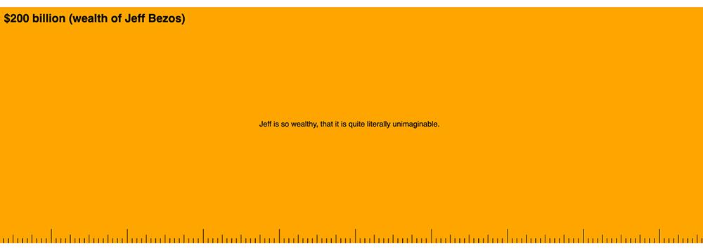 Jeff Bezos pixel wealth