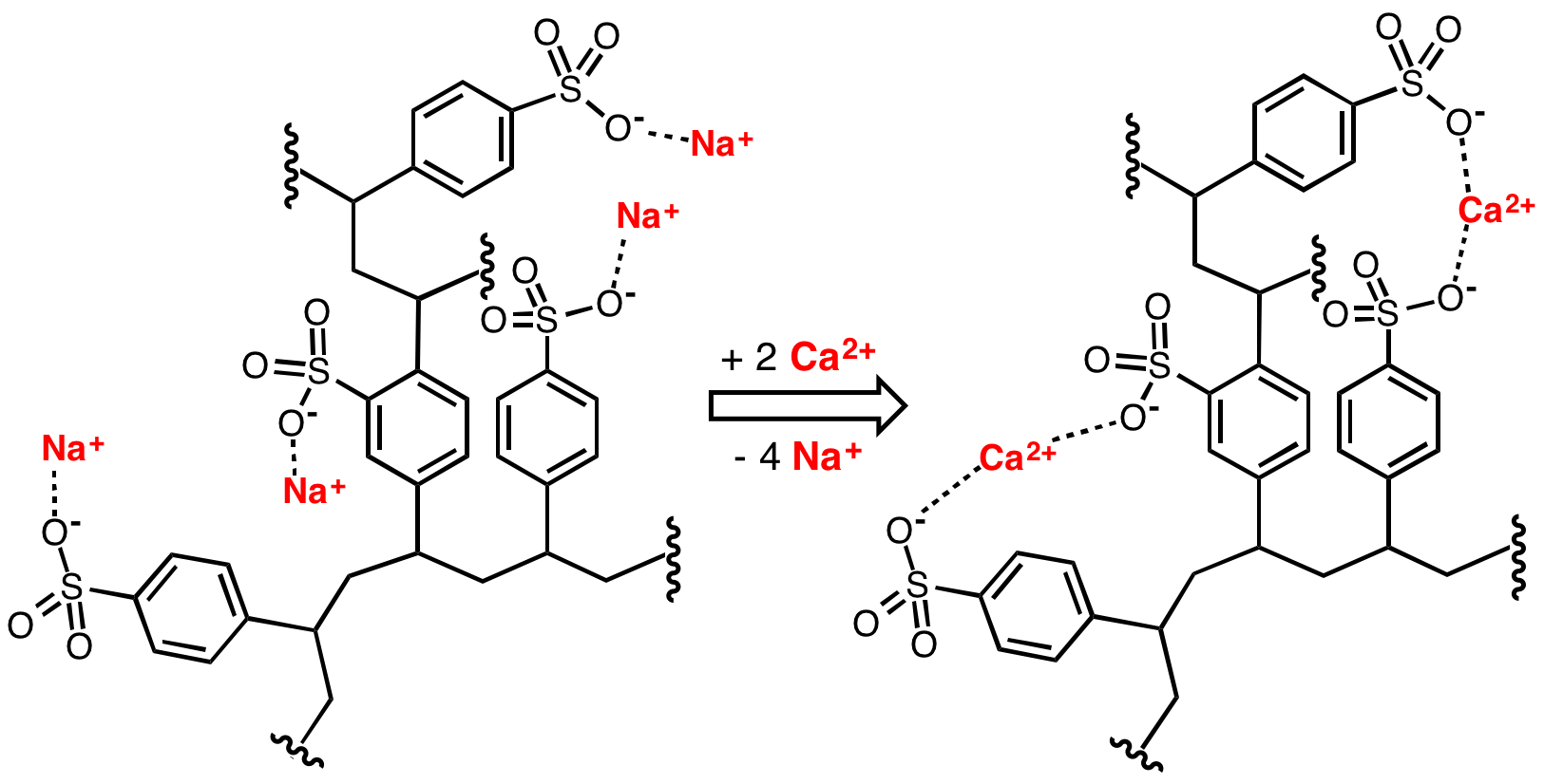Chemical reaction of limescale formation from calcium and magnesium.