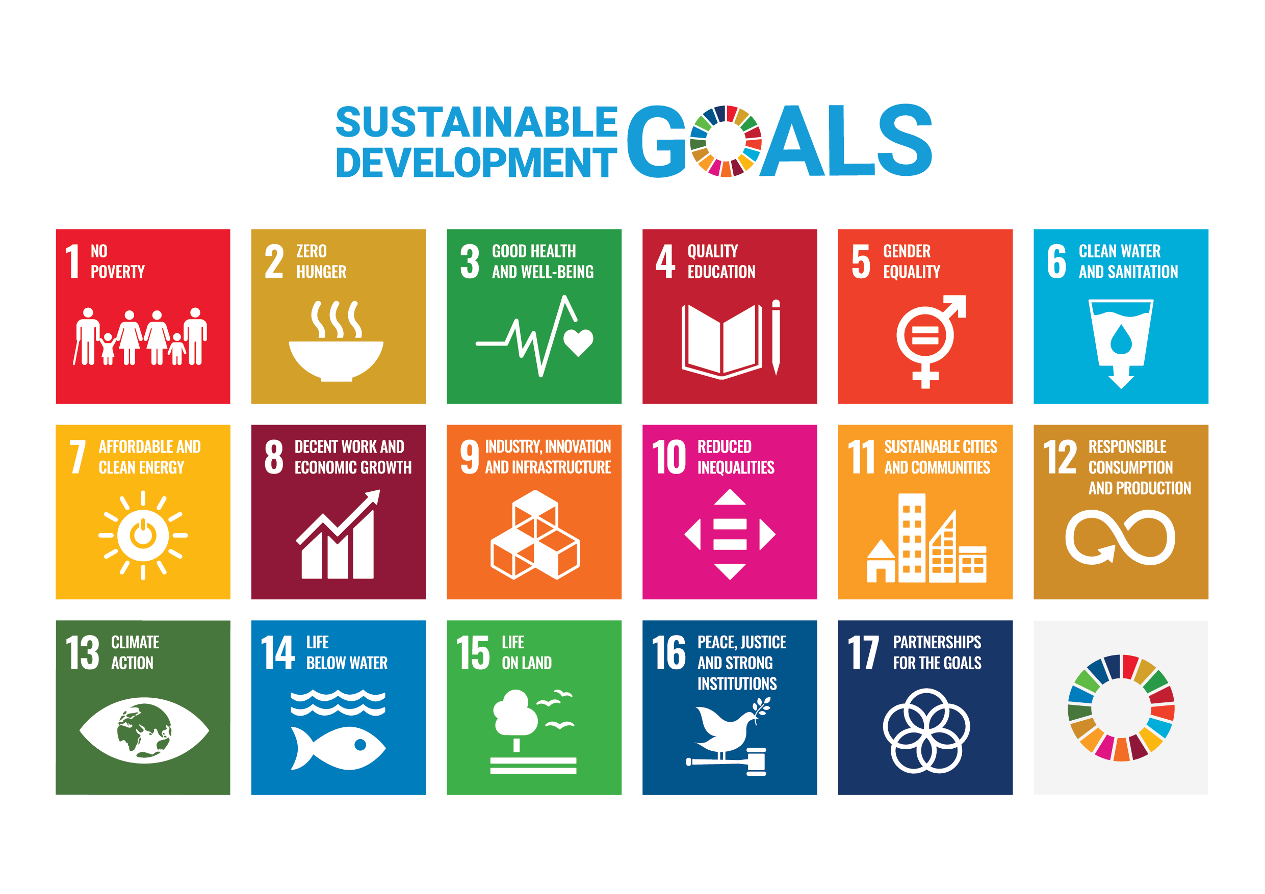 The 17 Sustainable Development Goal icons