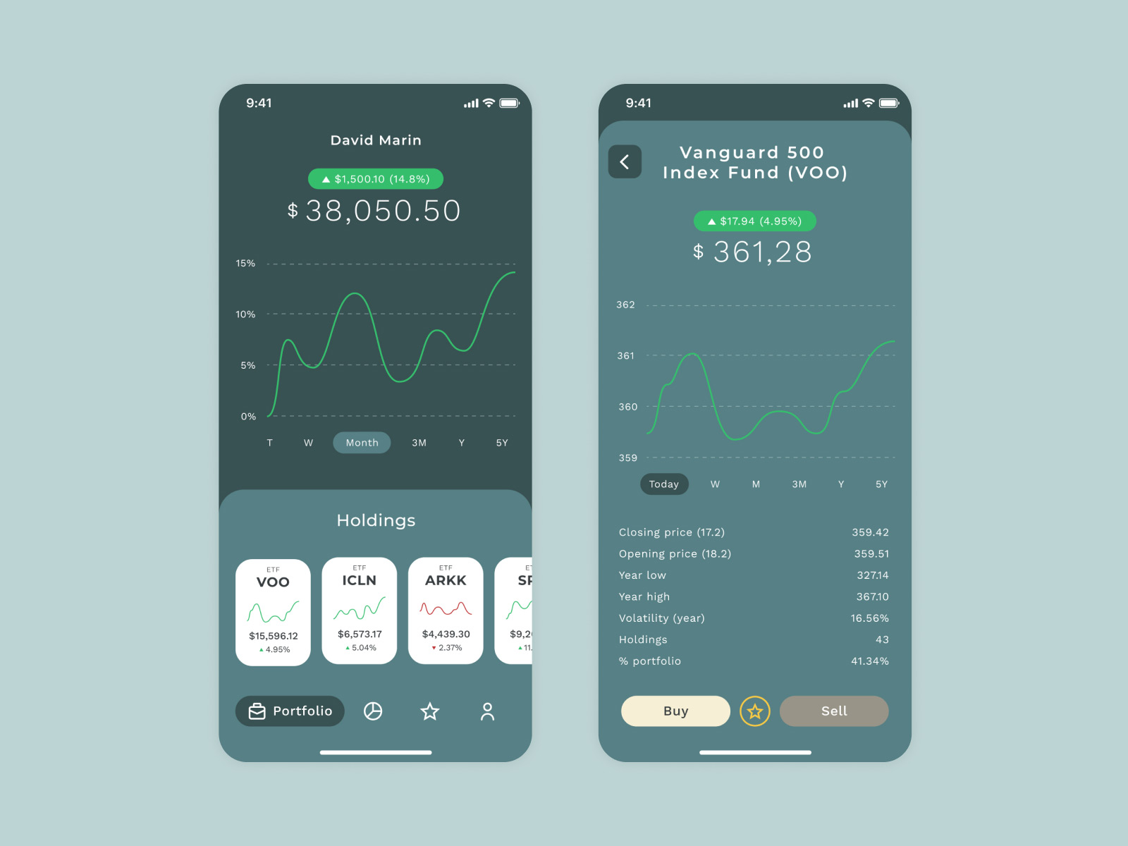 Investing mobile application