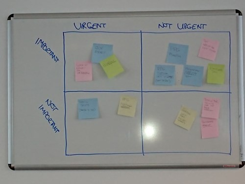 a grid of importance and urgency