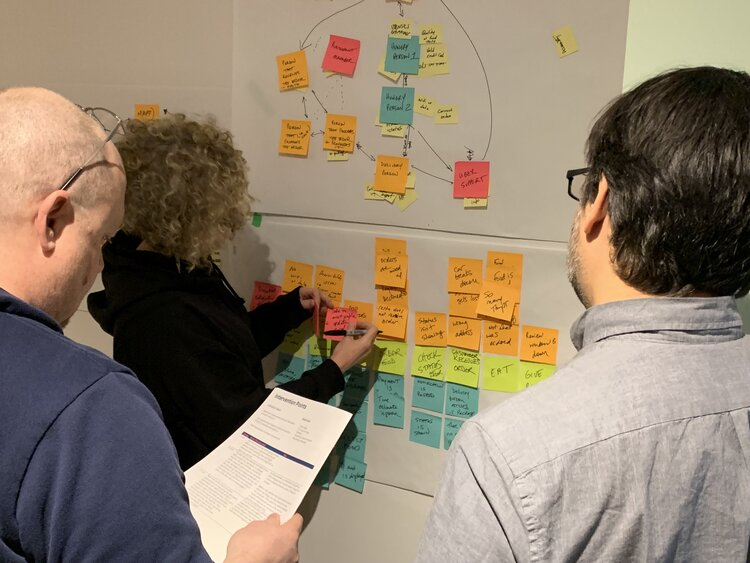Workshop participants mapping services on post its on the wall