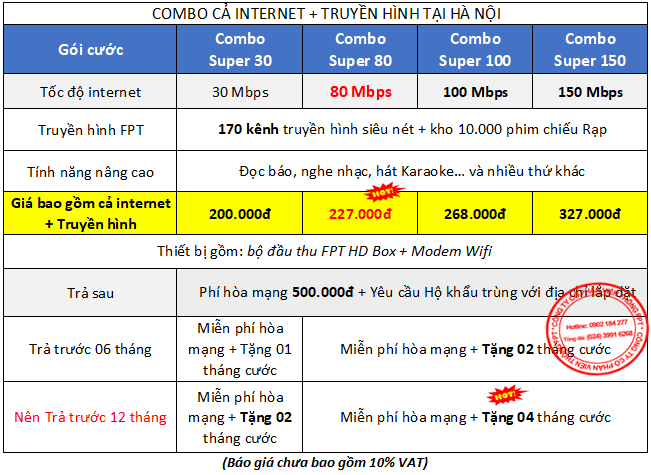Lắp internet FPT & truyền hình FPT tiết kiệm đến 38% chi phí