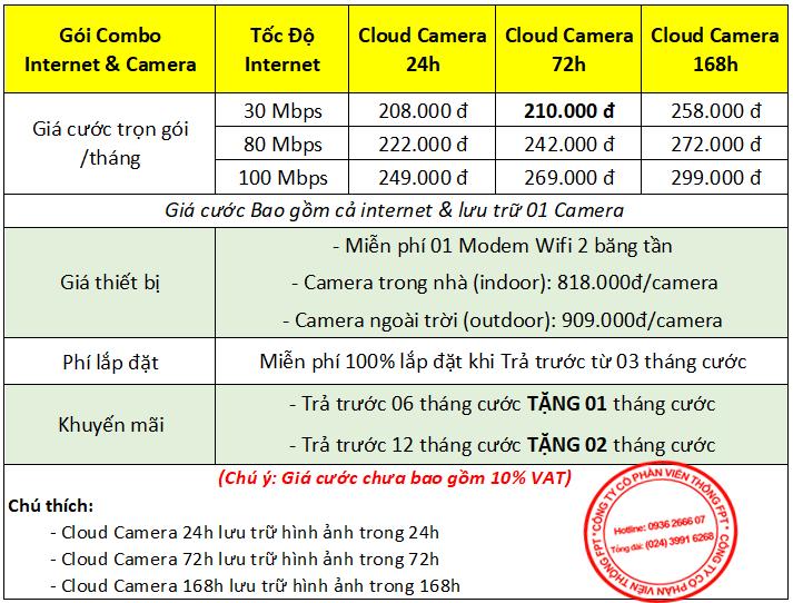 Gói combo internet FPT & Camera bảo vệ gia đình tốt hơn