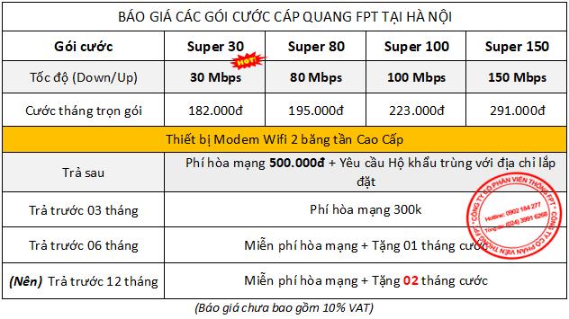 Lắp internet FPT với các gói cước giá rẻ