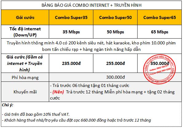 Bảng giá các gói cước Combo FPT ngoài Hà Nội & TPHCM