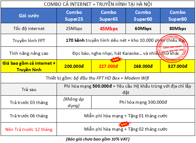 Gói Combo internet và truyền hình FPT tại Hà Nội