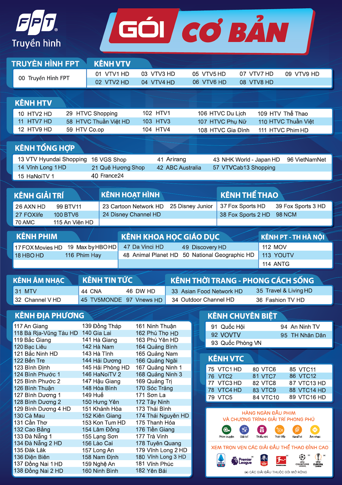 Danh sách kênh truyền hình FPT gói cơ bản 2021