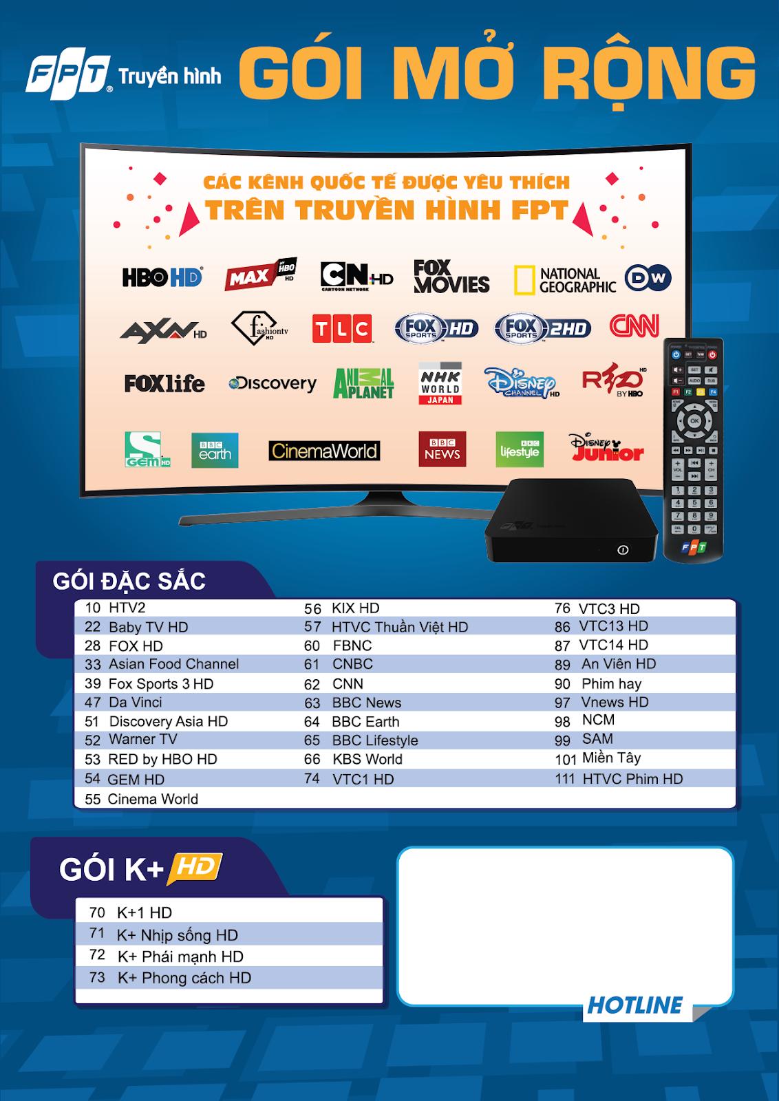Danh sách kênh truyền hình FPT gói cước mở rộng