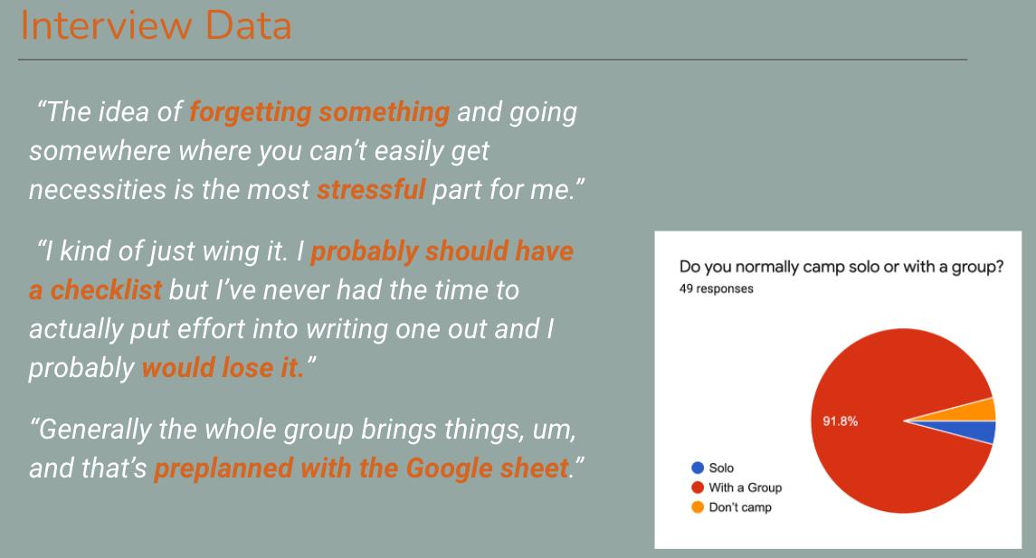 Interview Data screenshot