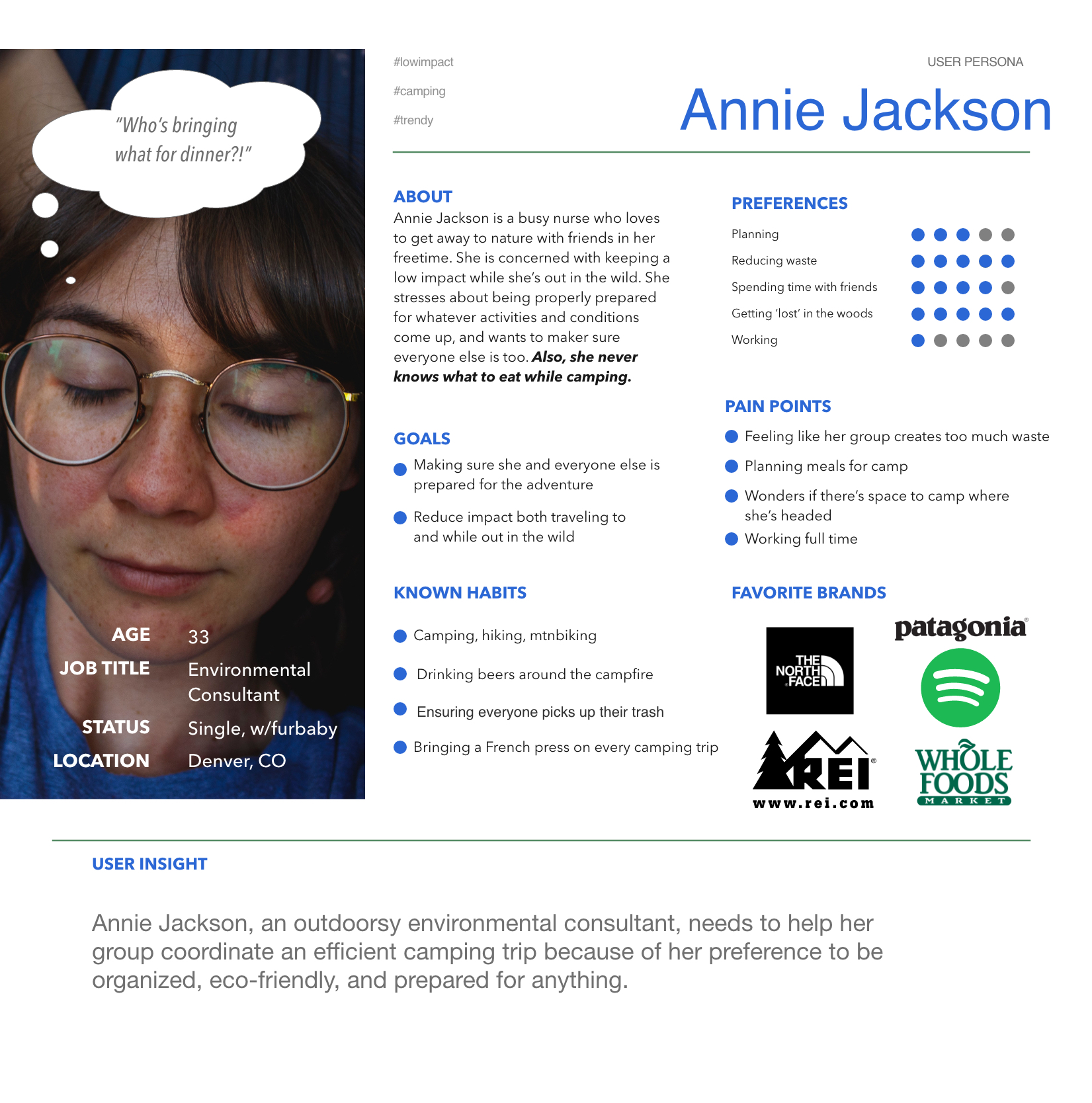 User Persona Details