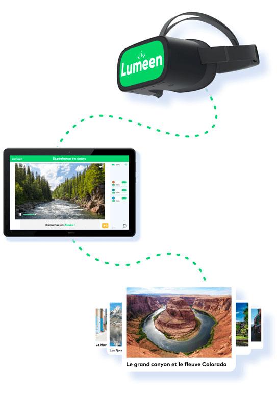 solution réalité virtuelle Lumeen incluant casques, tablette, application et catalogue de contenus