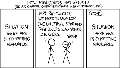 How Standards Proliferate - Indicators of Compromise