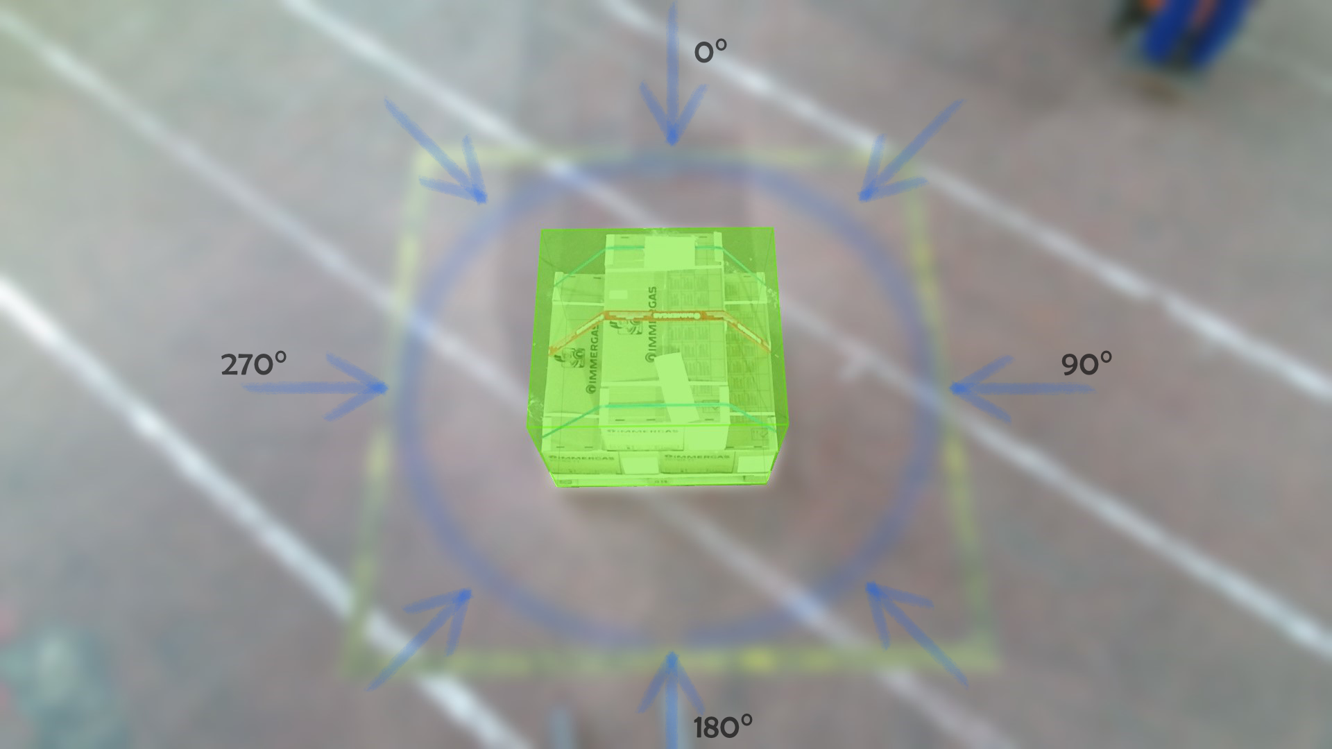 Omnidirectional & Position-Independent Placement