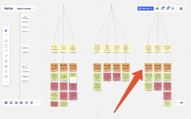 An example of an opportunity solution tree developed by a team who aligned their solutions to design sprints.