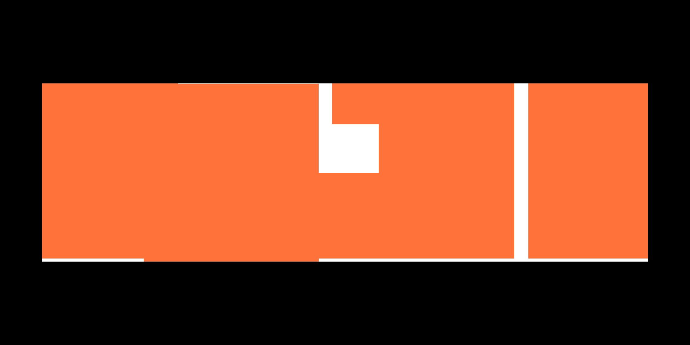 Cyced Main Logo