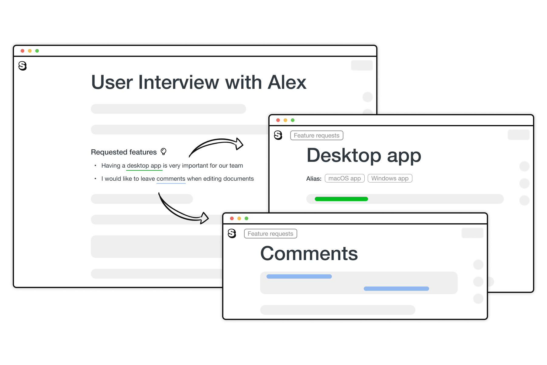 An illustration of the Saga app, showing a user interview page and two features pages that are mentioned in the user interview.