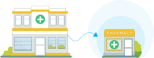 Illustration of a Network pharmacy connecting back to a local pharmacy