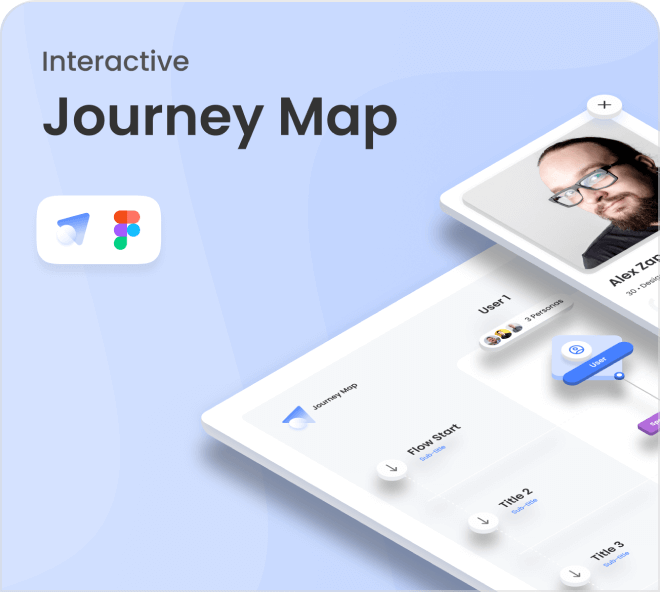 Map out your customer journeys with this beautiful free Figma template.