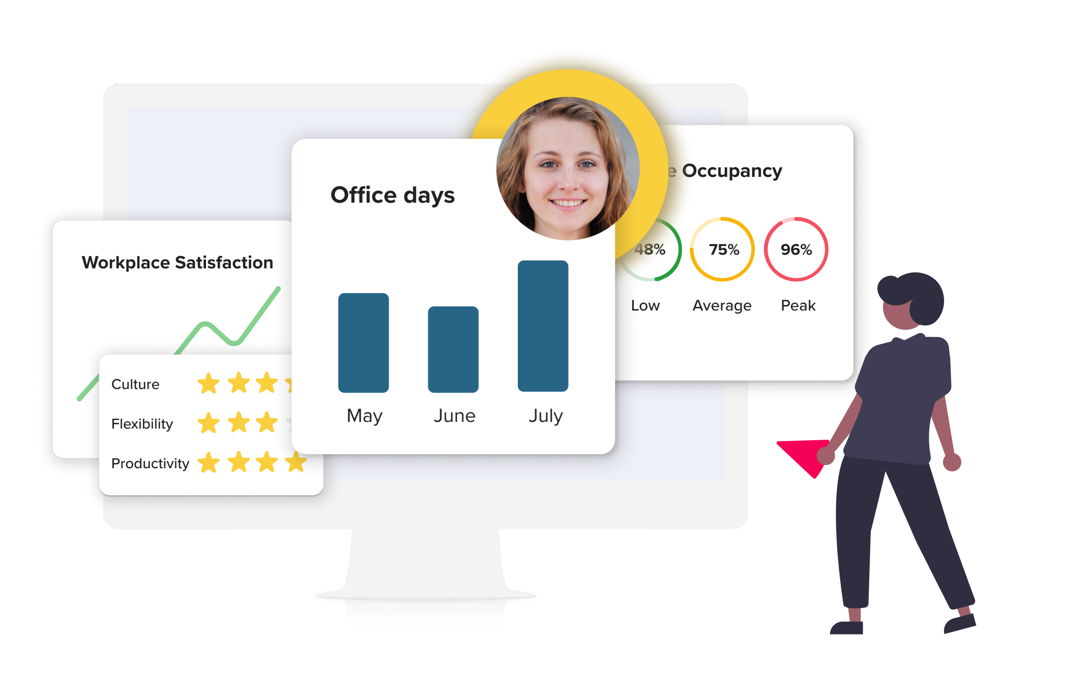 Hybrid workplace solution desktop office insights with people