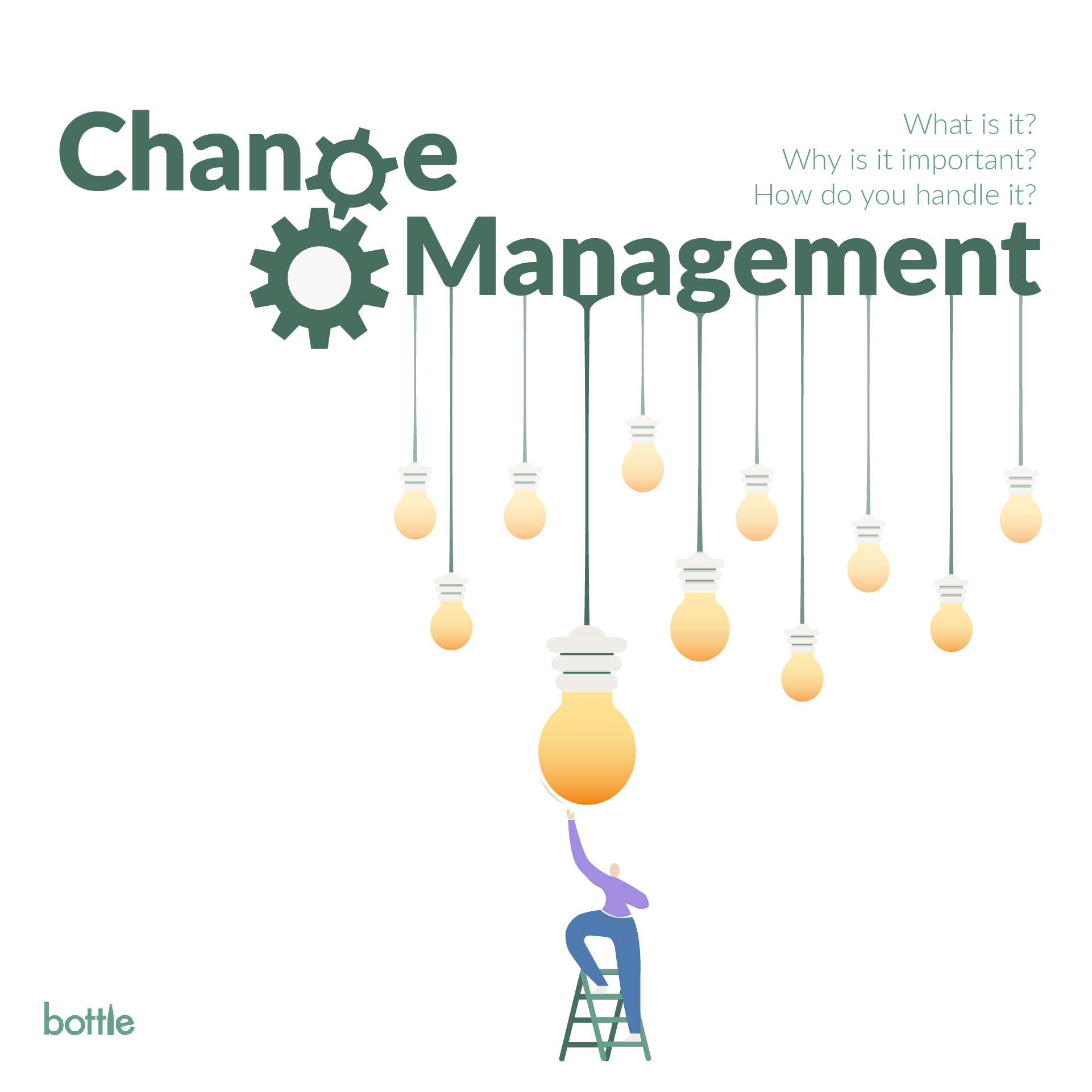 Change Management: What, How, and Why.