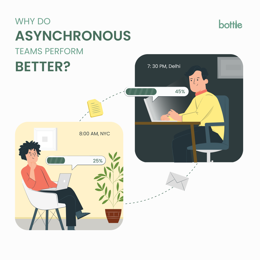 Why Asynchronous Teams Perform Better