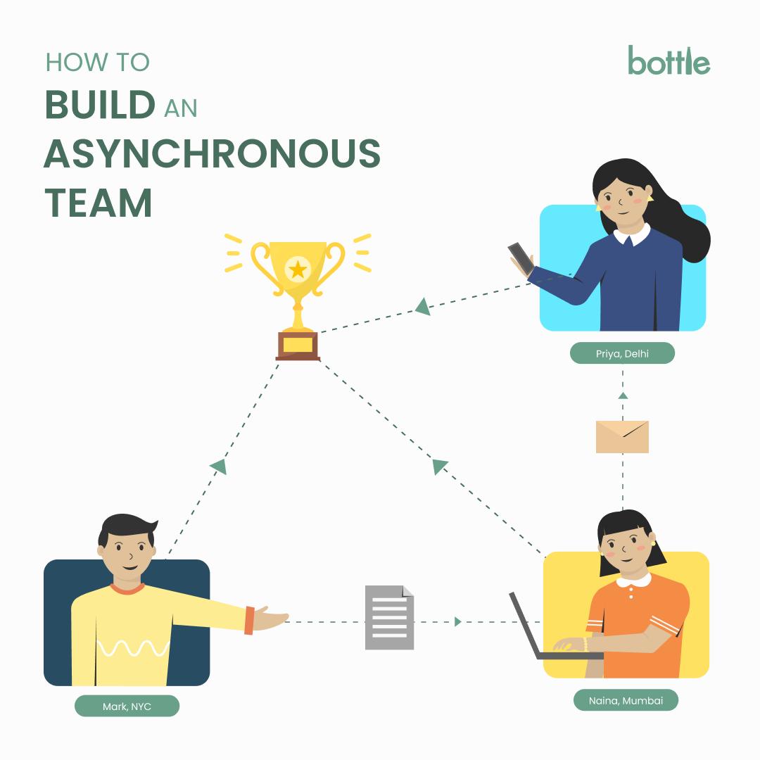 How to Build an Asynchronous Team