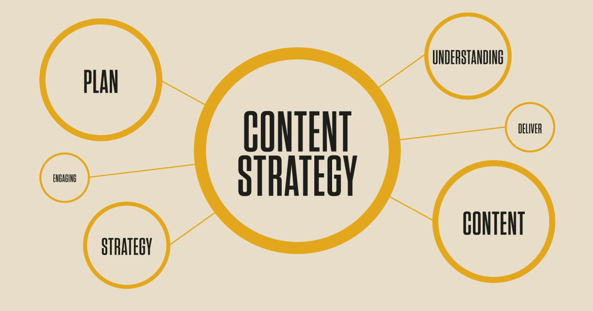 Website Design Content Strategy: How to Create and Manage Content Strategy for Beginners