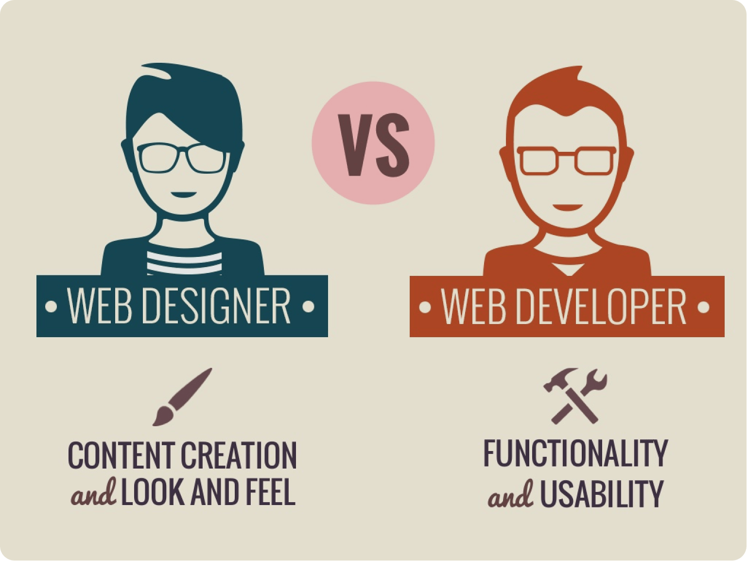 Simple-definition-of-web-designers-and-developers-which-what-different-from-what