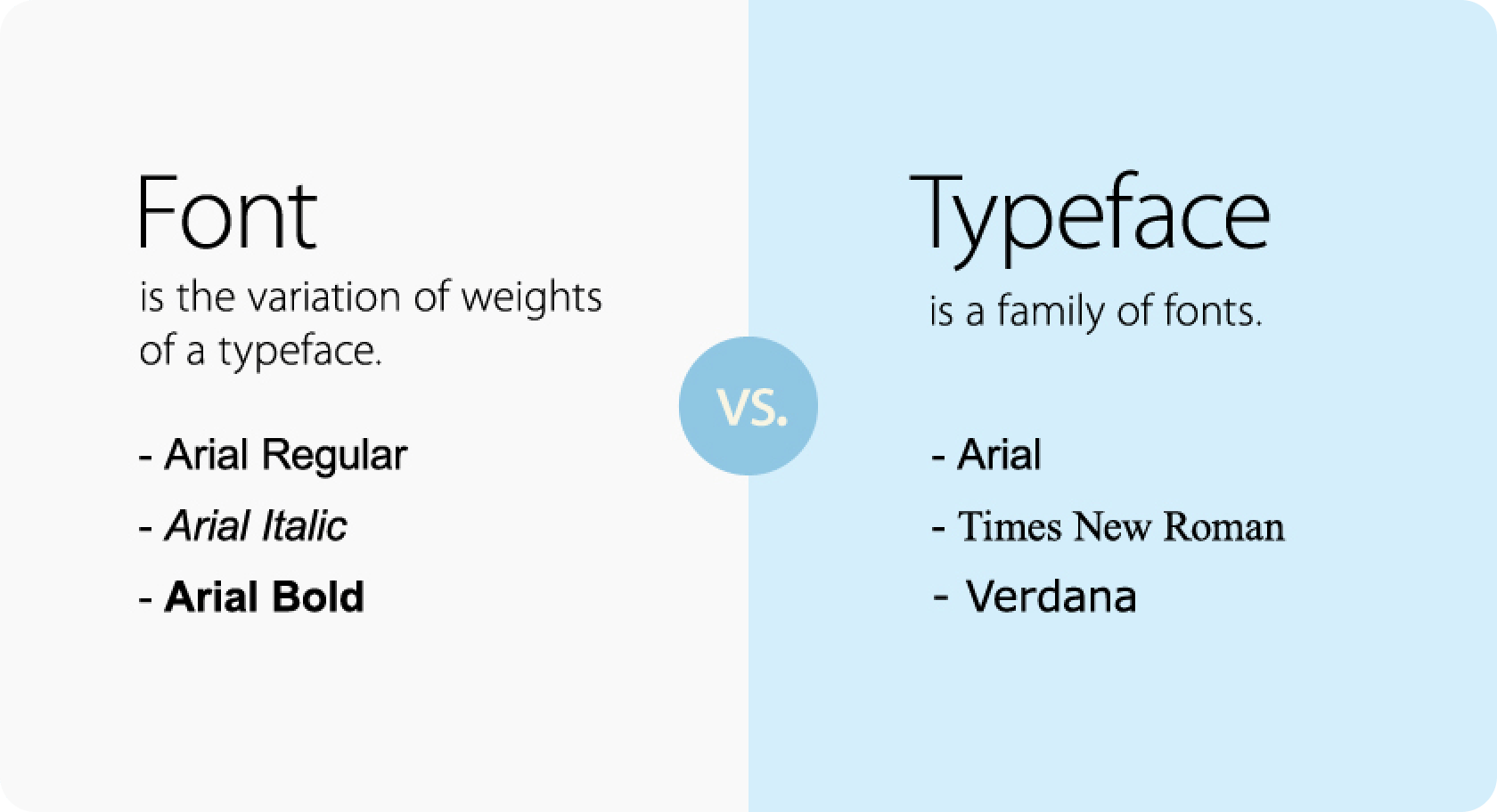 The-simple-definition-of-each-font-and-typeface-that-designers-need-to-know