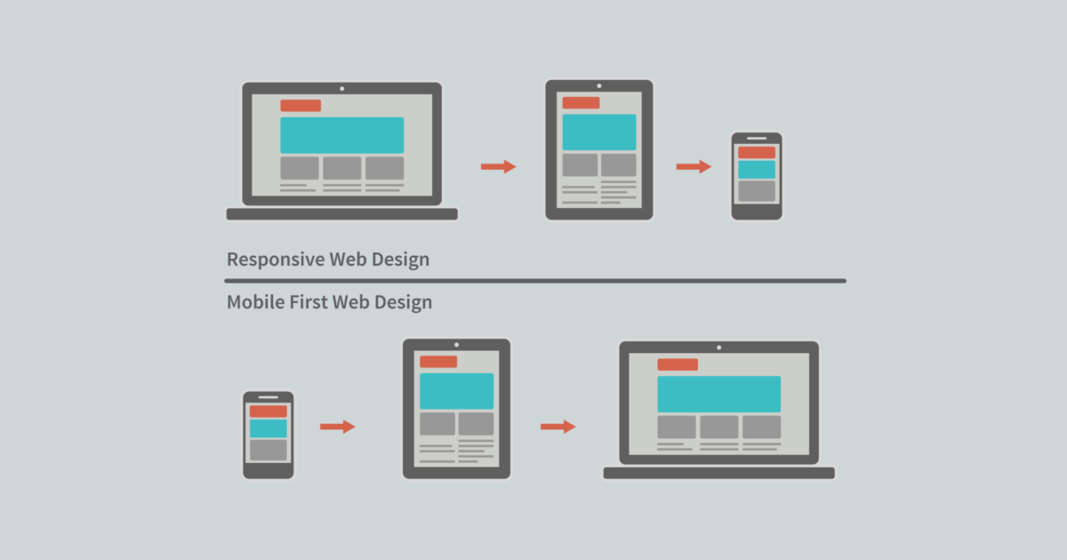Responsive Web Design vs Adaptive: Which Should You Go For?
