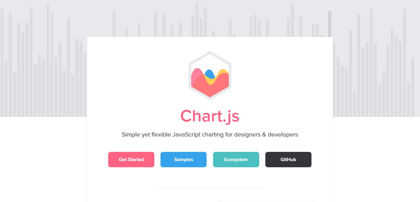 Chart JS