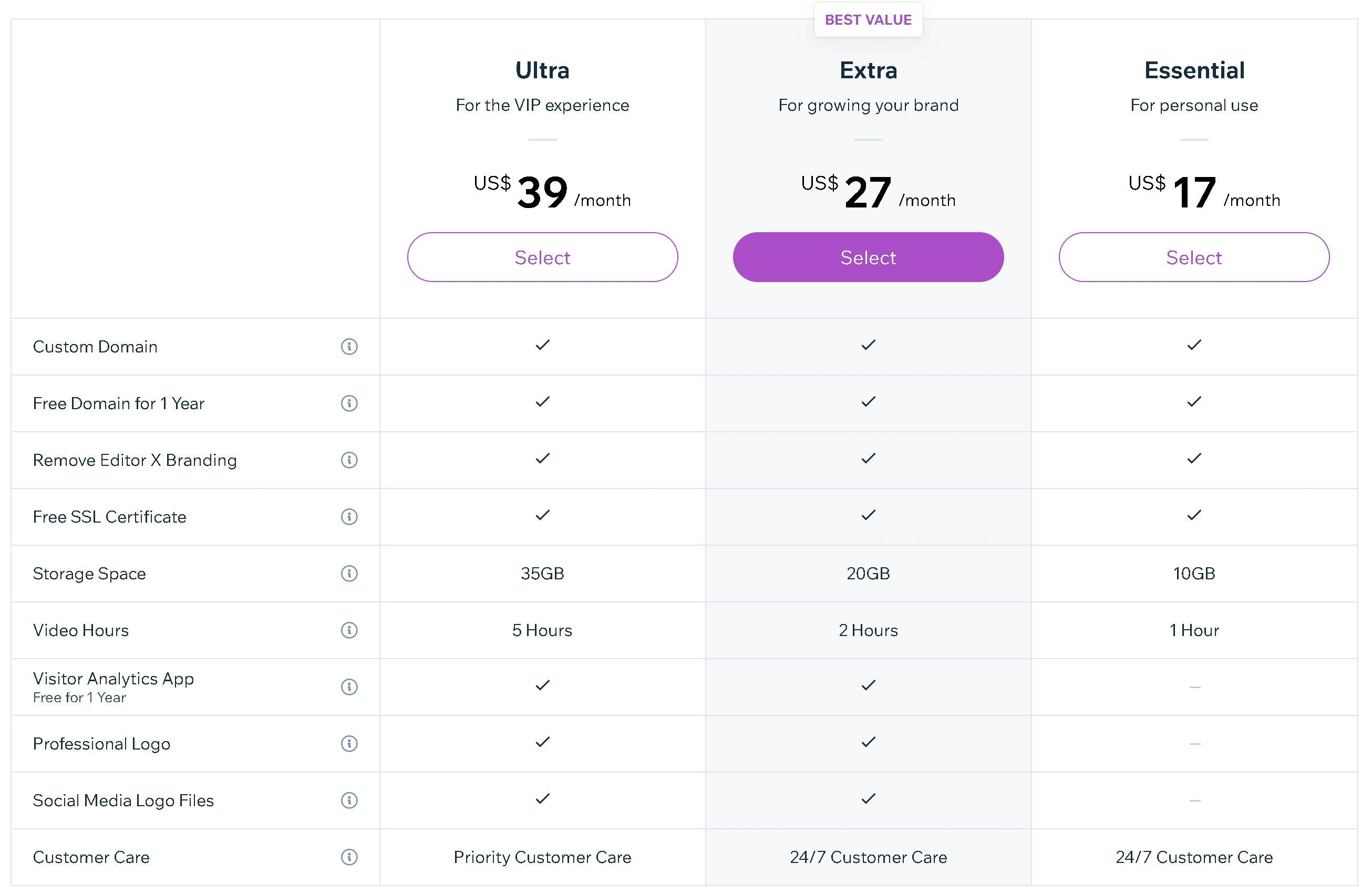 Pricing-in-Editor-X-more-expensive-than-Webflow-here-why-?