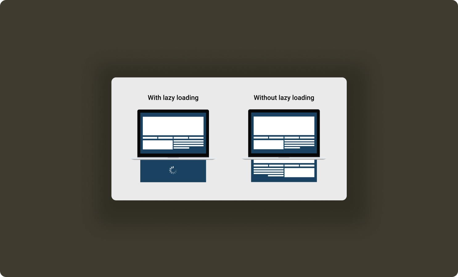 slow-load-content-obvious-will-improve-your-page-loading-with-lazy-load-animation-elements