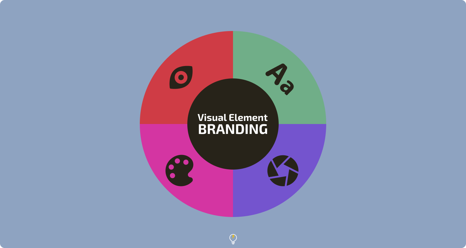 With Visual Element of Branding small business can easily gain their potential sucessfully upon their business