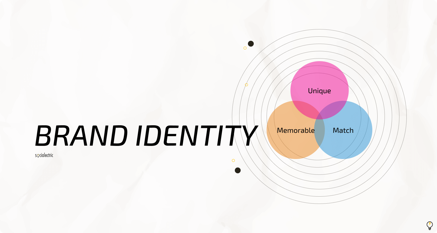 Brand Identity would be a important point to create a small business website