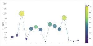 visualización de datos en plotly