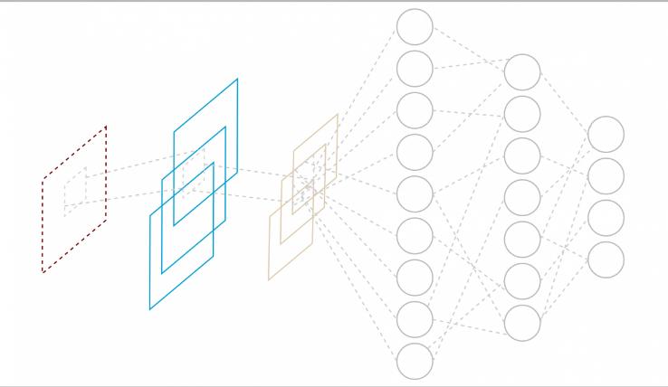 Predicción con redes neuronales convolucionales (CNN)