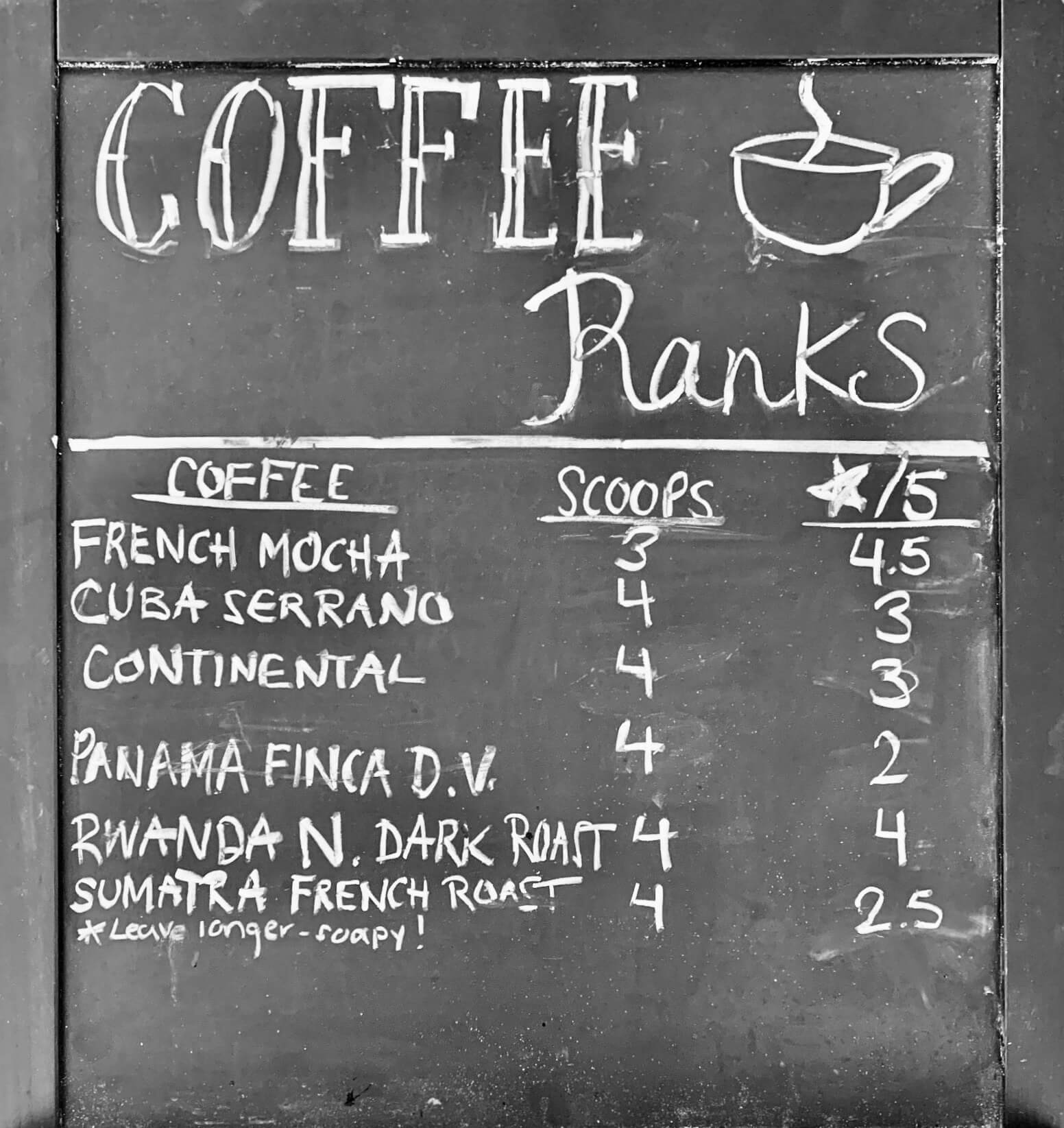 A chalkboard with ratings of local Toronto coffee roasts and beans