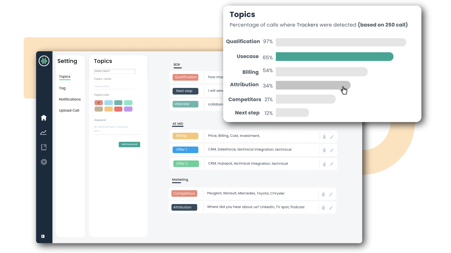 analysis of your customers' behavior with the modjo application
