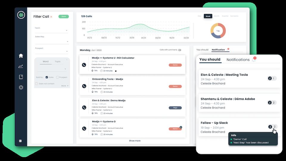 sales enablement page modjo