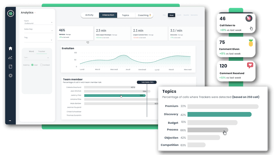 coach your sales team with modjo
