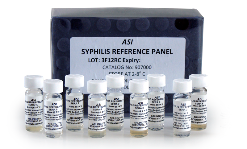 Syphilis Reference Panel Kit