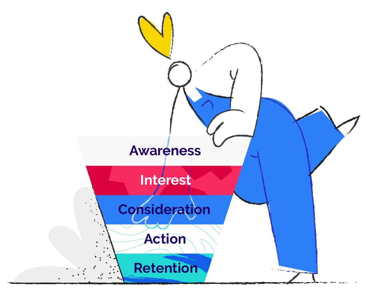 Explainer Videos in marketing funnel