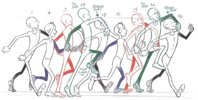 animation walk cycle