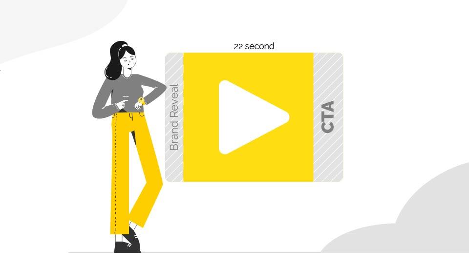 short explainer video structure