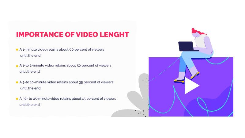 importance of video length