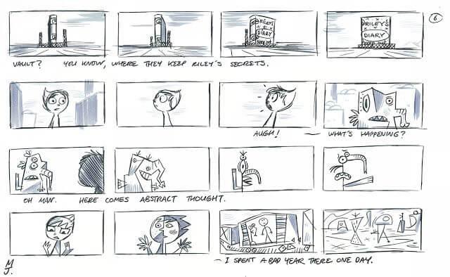 thumbnail storyboard example
